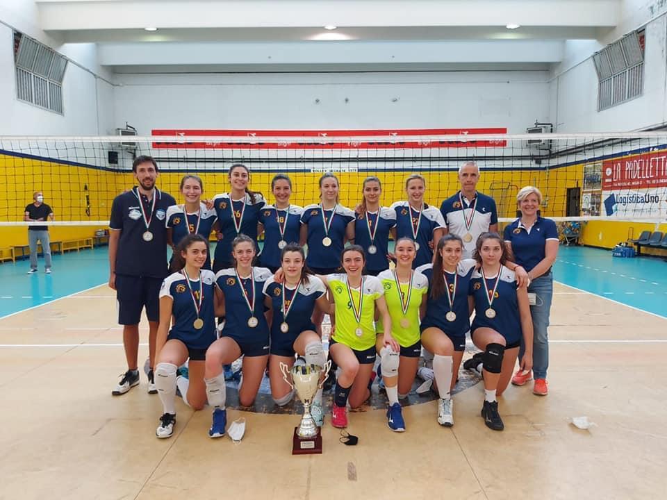 Read more about the article U17 Blu  Vince la finale Territoriale 20/21